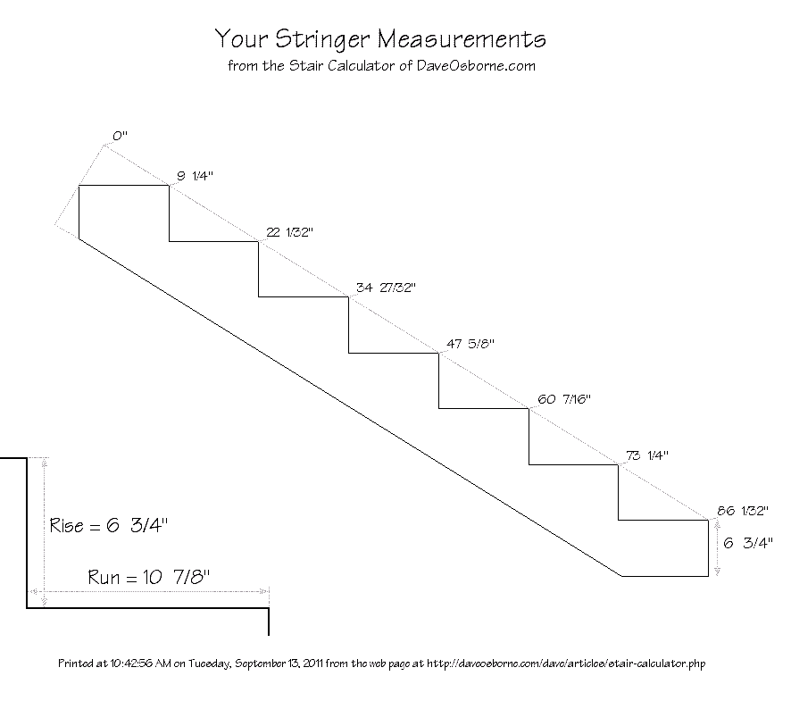 Diagram from our Stair Calculator showing the entire stair stringer with measurements.