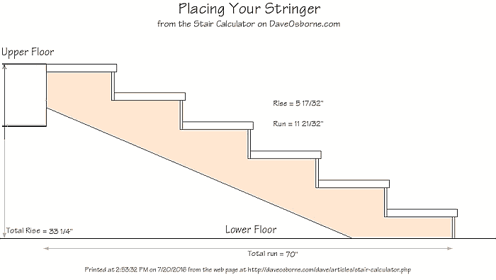 Diagram from our Stair Calculator of a 6 stair stringer with detail of how it is attached to the upper floor with measurements.
