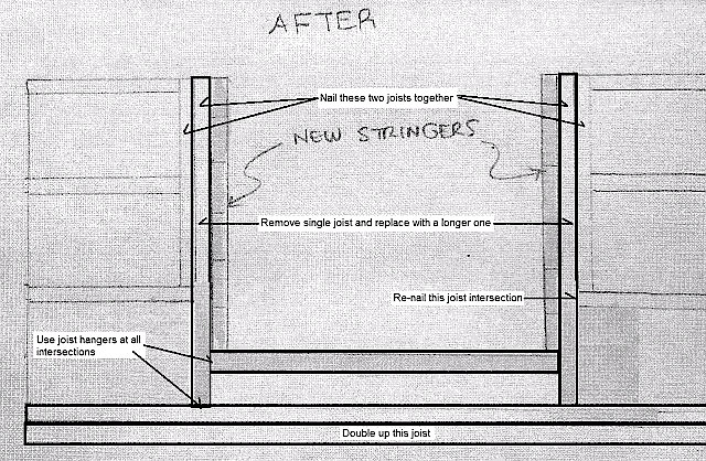 Drawing of stairs with instructions from Dave.