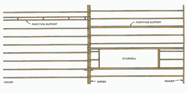 Drawing of a stair well opening in a floor.