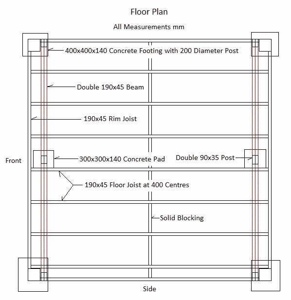 Diagram of our 3600mm gazebo floor plan showing concrete footing and post, beam, box or rim joist, floor joists and blocking.