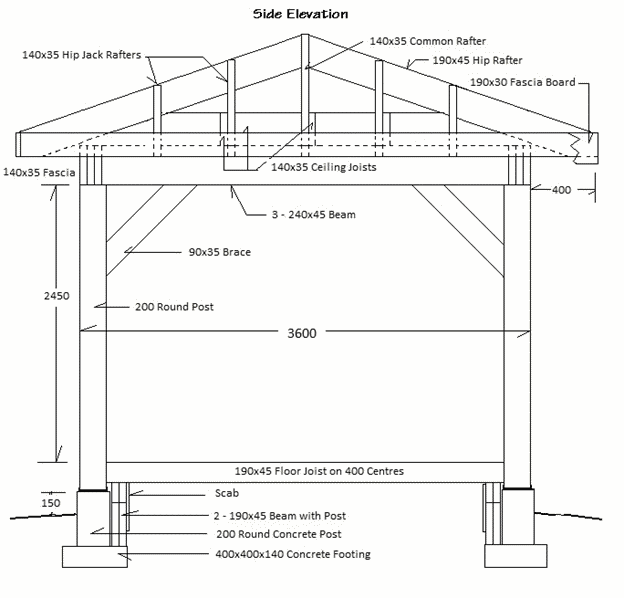 Diagram of our 3600mm gazebo side elevation showing common rafter, jack rafter, hip rafter, fascia board, ceiling joists, beam, brace, posts, floor joists, scab, and concrete footing and post with measurements