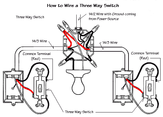 [SCHEMATICS_48YU]  The Three Way Switch | Light Switch Wiring Diagram 3 Wires |  | Dave's Shop Talk