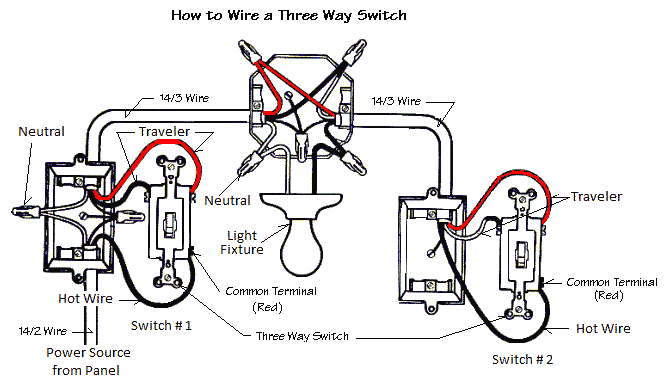 diagram to wire a 3 way switch the three way switch