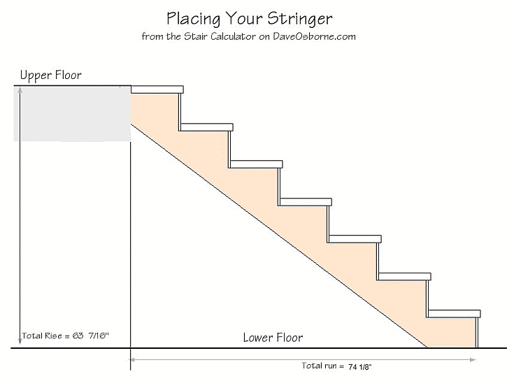Diagram from our Stairs Calculator of a seven step stringer for a member of our site.