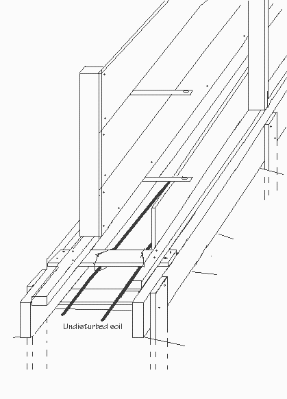 Diagram of the forms needed to be built to pour a concrete footing.