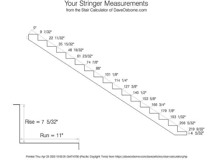 Print out from our Stair Calculator showing a diagram of a stringer with all its measurements.
