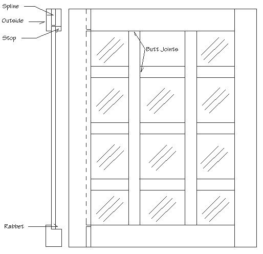 Diagram of a shaker glass door with butt joints joining rails and stiles.